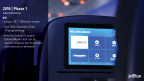 Infographic | 2018 Phase 1 IFE (Photo: Business Wire)