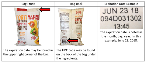 Please see an example of reading the expiration dates and UPC code. (Graphic: Business Wire)