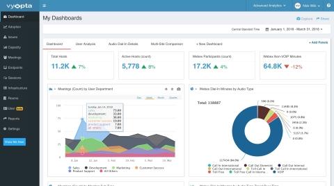 Vyopta Analytics for Webex (Photo: Business Wire)