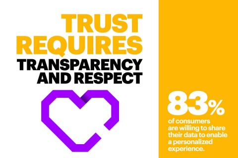 Trust requires transparency and respect (Graphic: Business Wire)