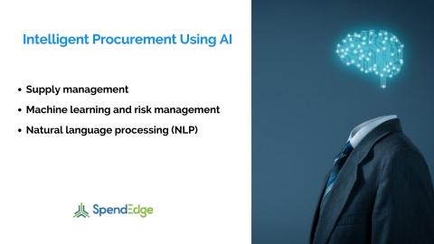 Intelligence procurement using AI. (Photo: Business Wire)