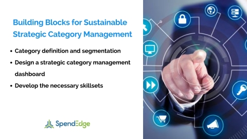 Building blocks for sustainable strategic category management (Graphic: Business Wire)