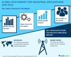 Technavio has published a new market research report on the global RFID market for industrial applications from 2018-2022. (Graphic: Business Wire)