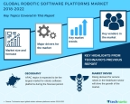 Technavio has published a new market research report on the global robotic software platforms market from 2018-2022. (Graphic: Business Wire)