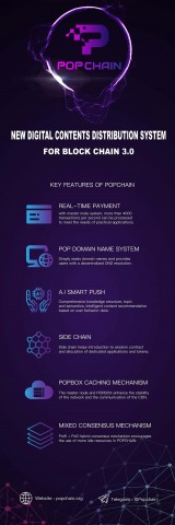 Six features of PopChain – the digital content public blockchain (Graphic: Business Wire)