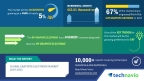 Technavio has published a new market research report on the global graphite electrodes market from 2018-2022. (Graphic: Business Wire)