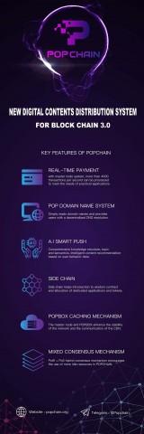 デジタル・コンテンツのためのパブリック・ブロックチェーンであるポップチェーンの6つの機能(画像:ビジネスワイヤ)