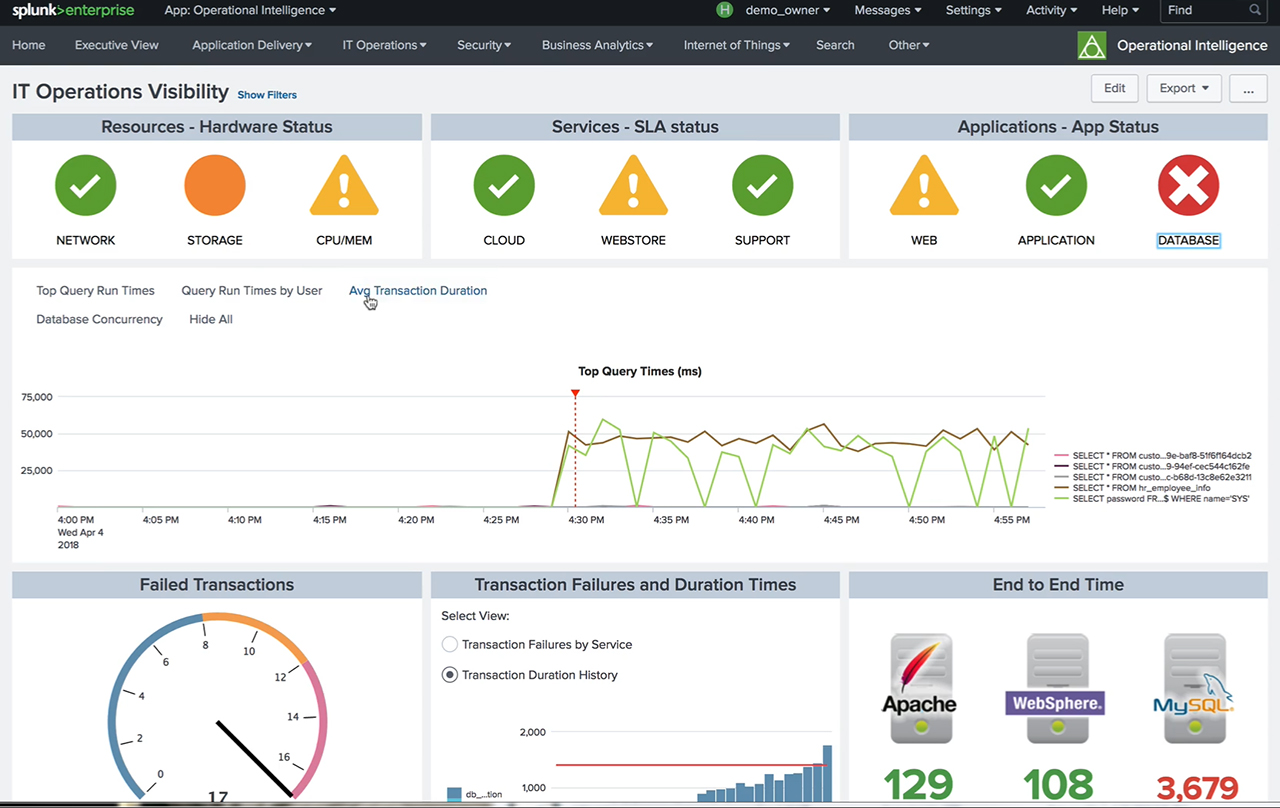 Monitor, analyze and visualize machine data in real time using Splunk Enterprise.
