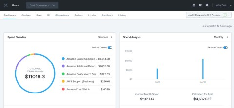 Nutanix Beam Interface and Synopsis (Graphic: Business Wire)