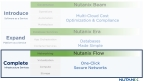 """""""Nutanix Flow Interface and Synopsis."""" (Graphic: Business Wire)"""