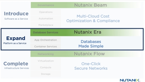 """""""Nutanix Era UI and Synopsis"""" (Graphic: Business Wire)"""