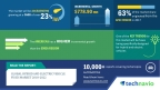Technavio has published a new market research report on the global hybrid and electric vehicle fuses market from 2018-2022. (Graphic: Business Wire)