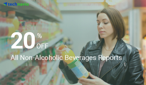 Technavio has announced a huge discount of 20% off on all reports under non-alcoholic beverages sector for the entire month. (Graphic: Business Wire)