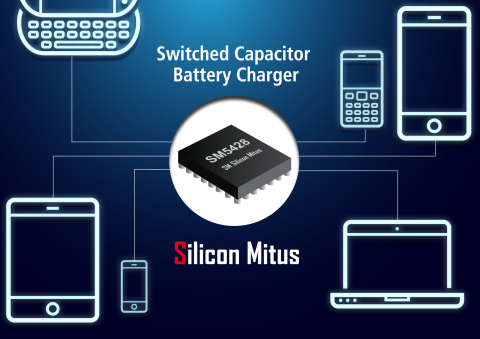 Silicon Mitus released the SM5428, a Switched Capacitor Battery Charger. The DC-DC converter has been highly optimized to meet the demands of the emerging fast charging applications in the USB Type-C market, offering a higher efficiency that allows for a reduced time to charge the battery and better management of the thermal dissipation during the recharging cycle of the device. It is tailored specifically for smartphones, tablets and any other battery powered consumer devices. (Graphic: Business Wire)