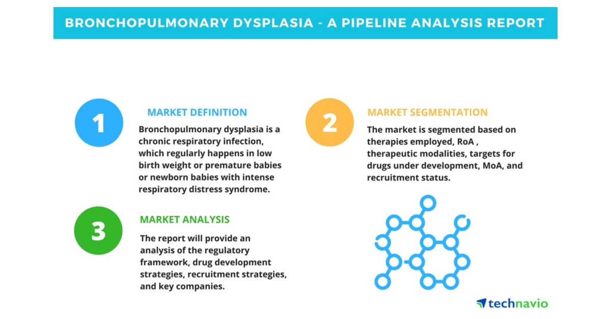 Bronchopulmonary Dysplasia - A Pipeline Analysis Report