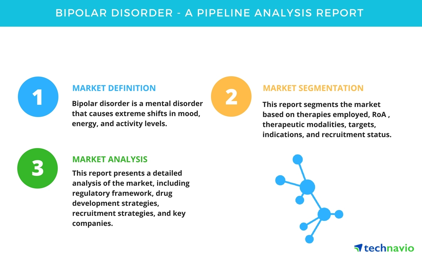 bipolar disorder - a pipeline analysis report by technavio