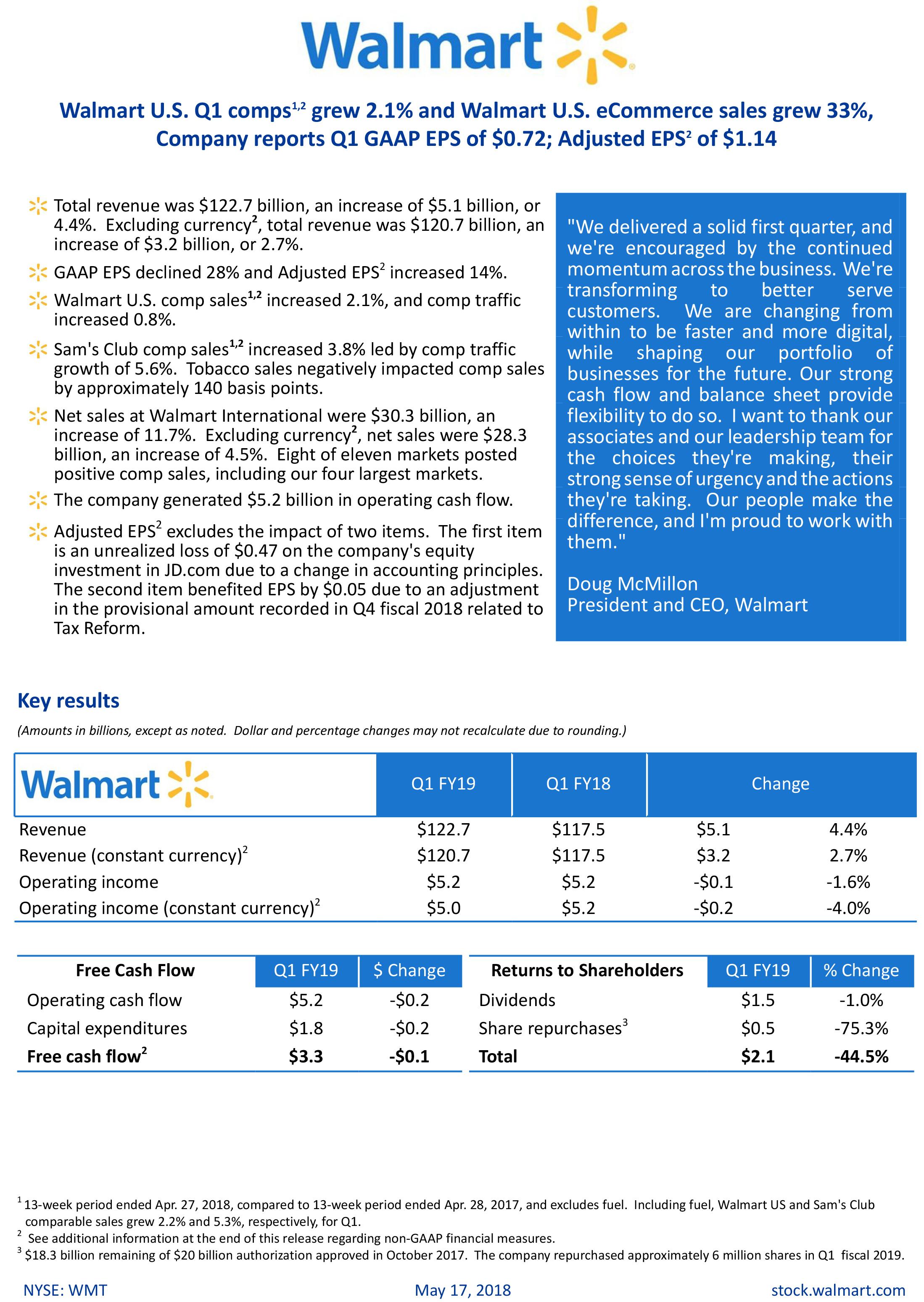 Walmart U.S. Q1 comps grew 2.1% and Walmart U.S. eCommerce sales ...