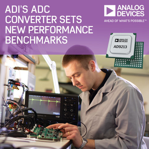 Analog Devices' 12-bit 10.25-GSPS Radio Frequency ADC Sets New Performance Benchmarks for Instrumentation and Defense (Photo: Business Wire)