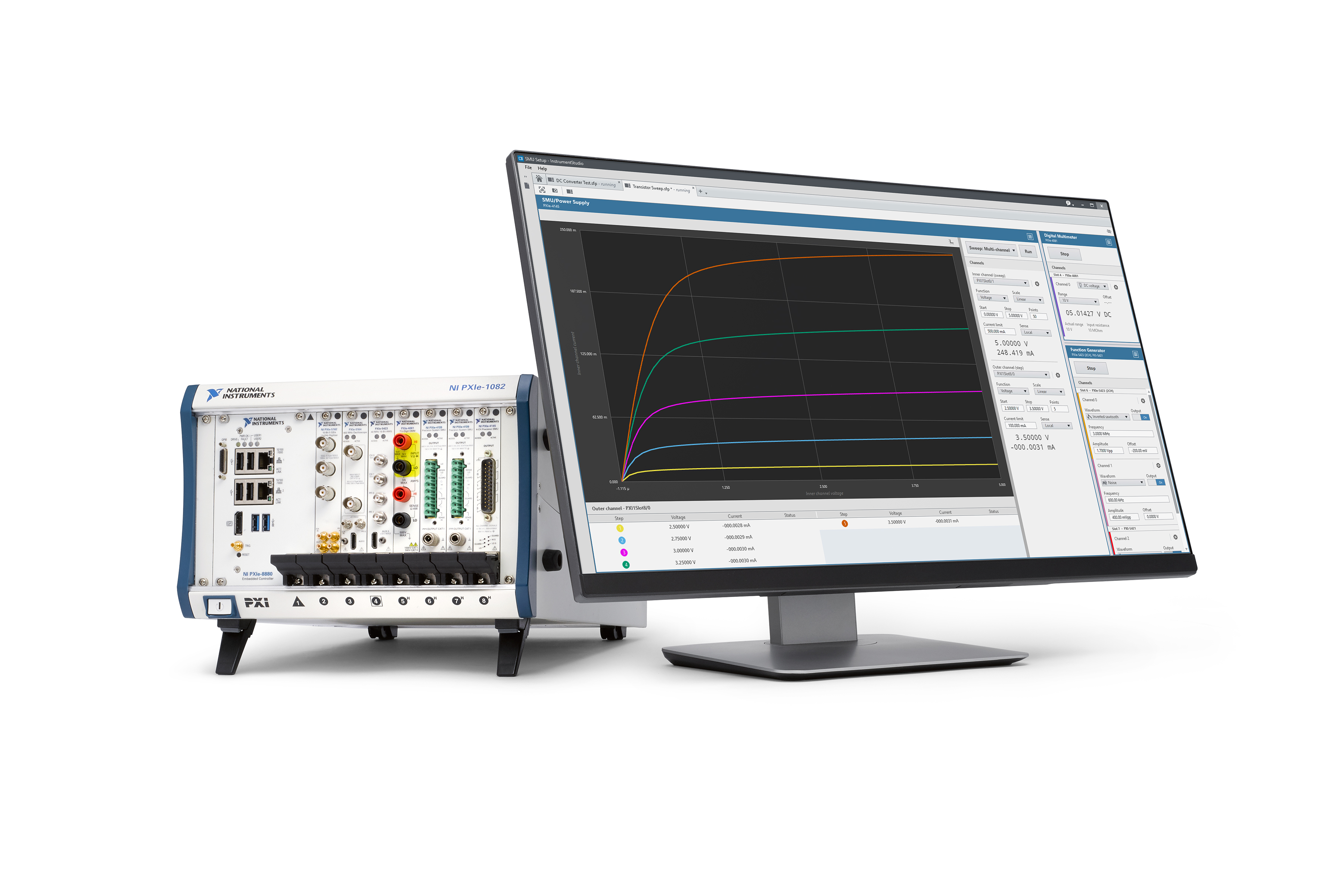 NI Introduces InstrumentStudio™ Software to Simplify Development and ...