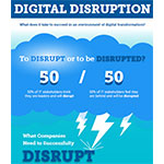 Digital Disruption - What does it take to succeed in an environment of digital disruption?