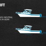 Yamaha agrega nuevas funciones para Helm Master y expande sus productos marítimos