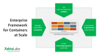 XebiaLabs Delivers Enterprise Framework and Critical Capabilities for Scalable Container Migration (Photo: Business Wire)
