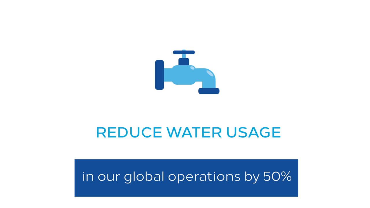 Hilton is reducing water consumption and produced waste by 50%