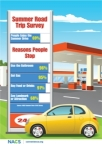 Summer Road Trips: New Study by NACS Provides Glimpse Inside Cars - What People Do, Eat and Argue About (Graphic: Business Wire)