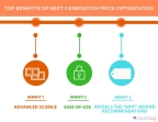 Top 5 Benefits of Next-Generation Price Optimization (Graphic: Business Wire)