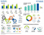 Q3 Fiscal 2018 Earnings Highlights (Graphic: Business Wire)