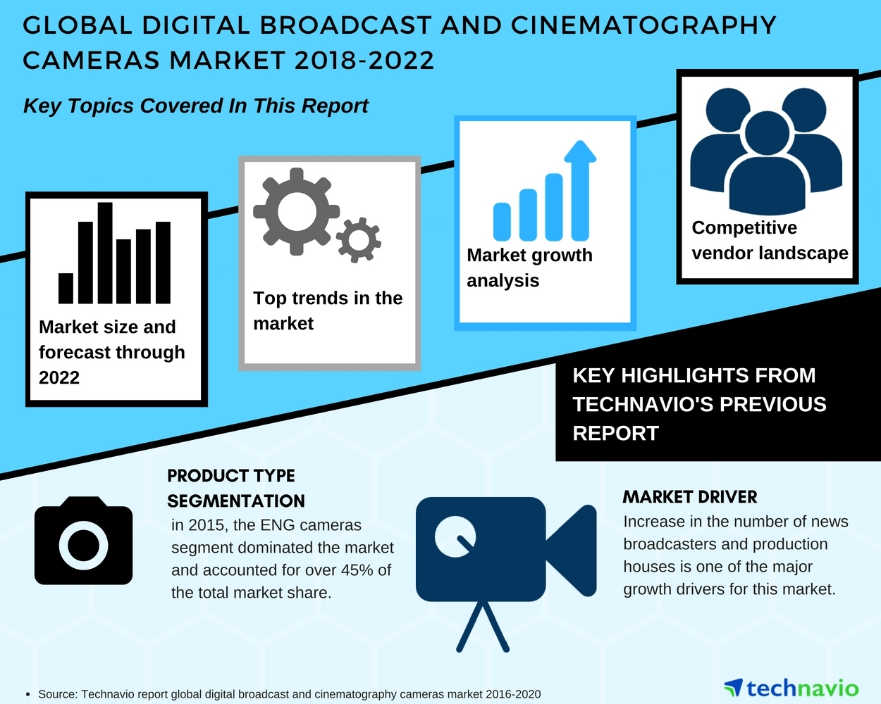 digital broadcast and cinematography cameras market growth rh businesswire com London Jobs for Us Citizens Indeed Jobs London KY