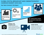 Technavio has published a new market research report on the global digital broadcast and cinematography cameras market from 2018-2022. (Graphic: Business Wire)