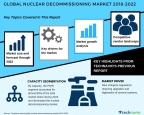 Technavio has published a new market research report on the global nuclear decommissioning market from 2018-2022. (Graphic: Business Wire)