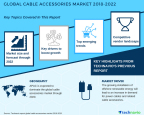 Technavio has published a new market research report on the global cable accessories market from 2018-2022.