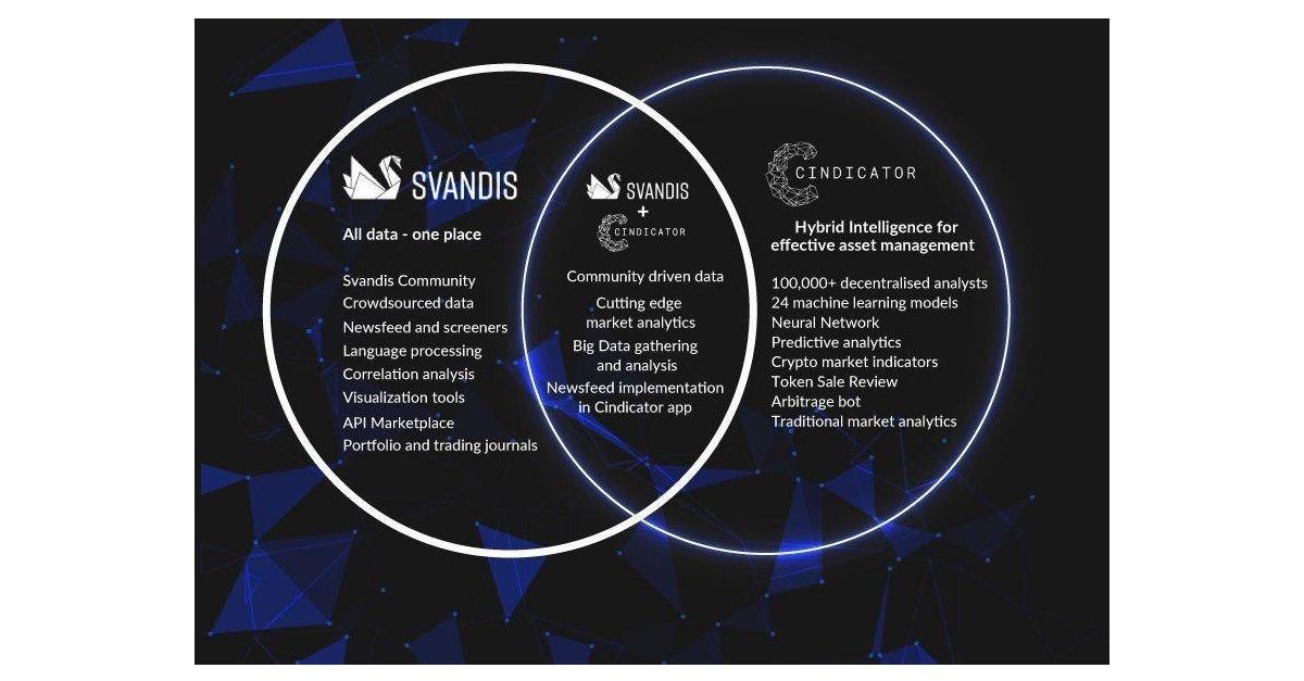Svandis and Cindicator Enter Strategic Partnership For
