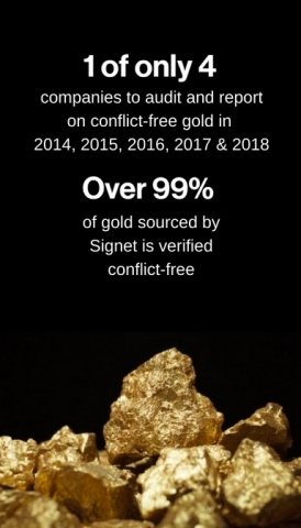 Signet is 1 of only 4 companies to audit and report on conflict-free gold in 2014, 2015, 2016, 2017 and 2018 (Graphic: Business Wire)