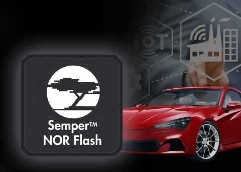Pictured is Cypess' Semper NOR Flash memory family that delivers the industry's best combination of safety and reliability for automotive and industrial applications. (Graphic: Business Wire)