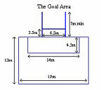 Hurling Goal Area (Graphic: Business Wire)