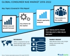 Technavio has published a new market research report on the global consumer NAS market from 2018-2022. (Graphic: Business Wire)