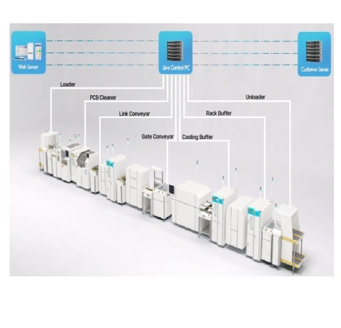 smart line system (Graphic: Business Wire)
