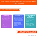 Leveraging Customer Segmentation Analytics for a Media Services Provider. (Graphic: Business Wire)