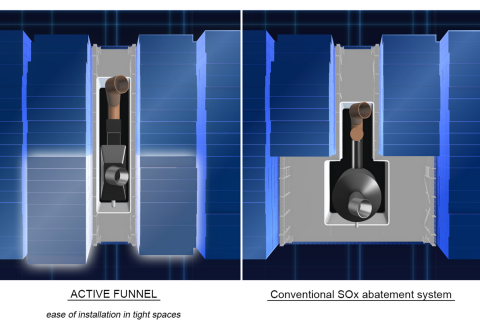 Comparison Image of SOx abatement system (Graphic: Business Wire)