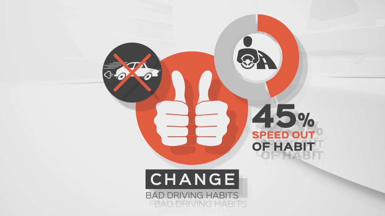 Road Safety Awareness Campaign #HappyNotHastyRamadan Calls Upon Drivers to Change Their Bad Driving Habits (Press Video: AETOSWire)