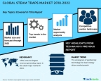 Technavio has published a new market research report on the global steam traps market from 2018-2022. (Graphic: Business Wire)