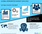 Technavio has published a new market research report on the global spirometer market from 2018-2022. (Graphic: Business Wire)