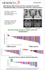 ASCO Abstract 9033 Infographic (Graphic: Business Wire)