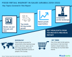Technavio has published a new market research report on the food retail market in Saudi Arabia from 2018-2022. (Graphic: Business Wire)