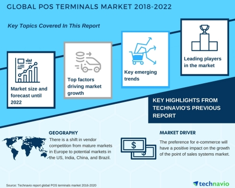 Technavio has published a new market research report on the global POS terminals market from 2018-2022. (Graphic: Business Wire)