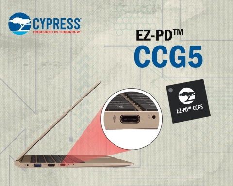 Pictured is Cypress' programmable EZ-PD™ CCG5 two-port USB-C controller, which Intel has qualified f ...