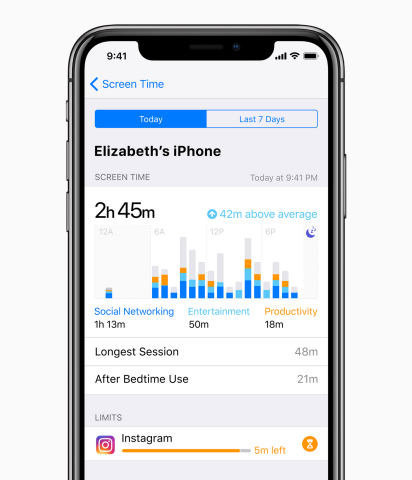 Detailed Activity Reports show the total time spent in each app, usage across categories of apps, how many notifications are received and how often a person picks up their iOS device. (Graphic: Business Wire)